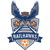 Carolina RailHawks