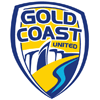 Gold Coast City Women